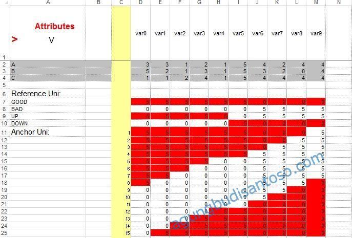 01-1 Multidimensional Scaling Part 3 statistik rapfish pertanian multidimensional scaling monte carlo MDS leveraging fisheries