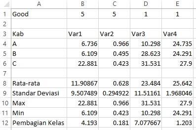 02 Multidimensional Scaling Part 2 statistik pertanian multidimensional scaling MDS
