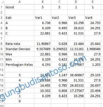 03 Multidimensional Scaling Part 2 statistik pertanian multidimensional scaling MDS