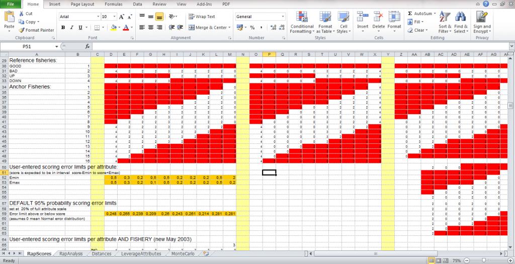 07-1024x525 Multidimensional Scaling Part 1 statistik pertanian multidimensional scaling MDS