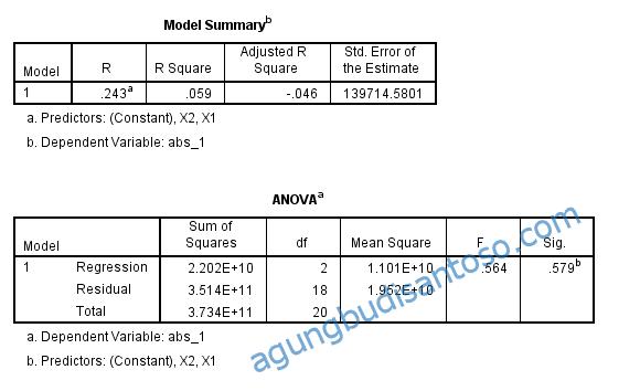 12-1 UJI ASUMSI KLASIK PART 2 uji asumsi klasik statistik regresi berganda regresi normalitas heteroskedastisitas berganda autokorelasi