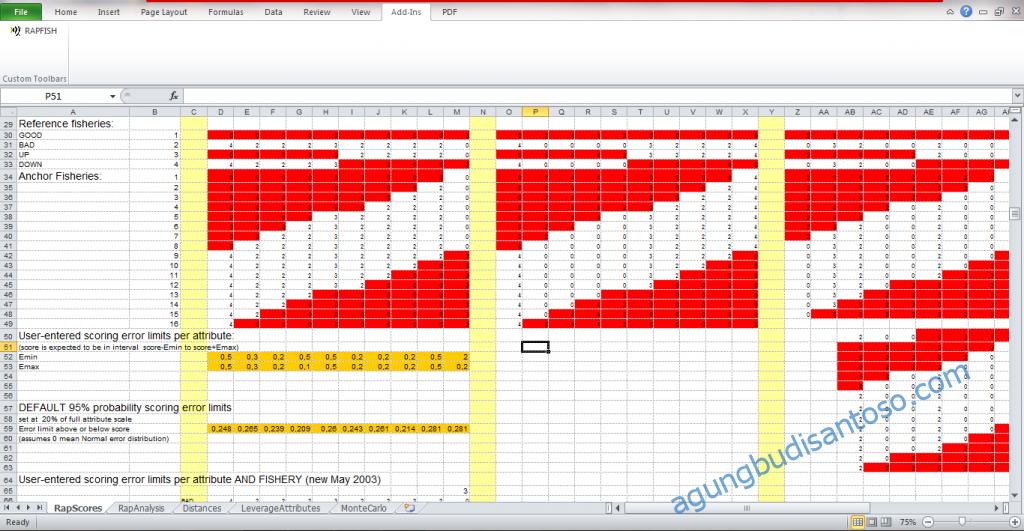 12-1024x531 Multidimensional Scaling Part 1 statistik pertanian multidimensional scaling MDS