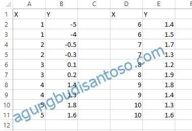 02 Tehnik Setrika Data Pada Regresi statistik regresi nonlinear regresi log linear regresi linear regresi kuadrat regresi invers regresi hiperbolik regresi eksponential regresi pertanian