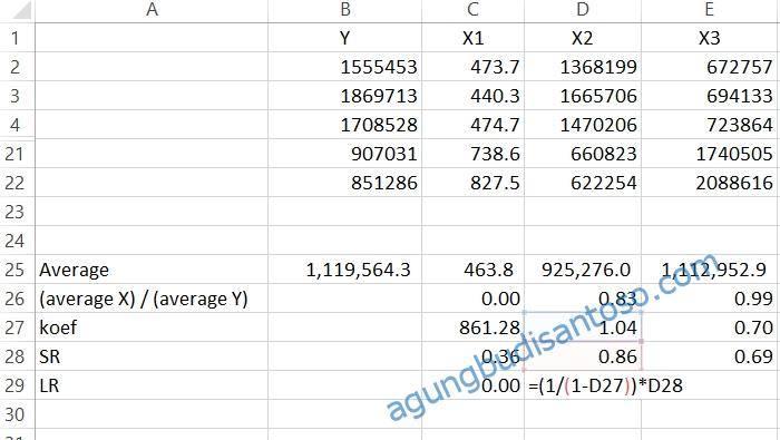 08 Elastisitas Pada Regresi statistik regresi berganda regresi pertanian persamaan garis gradien elastisitas jangka pendek elastisitas jangka panjang elastisitas