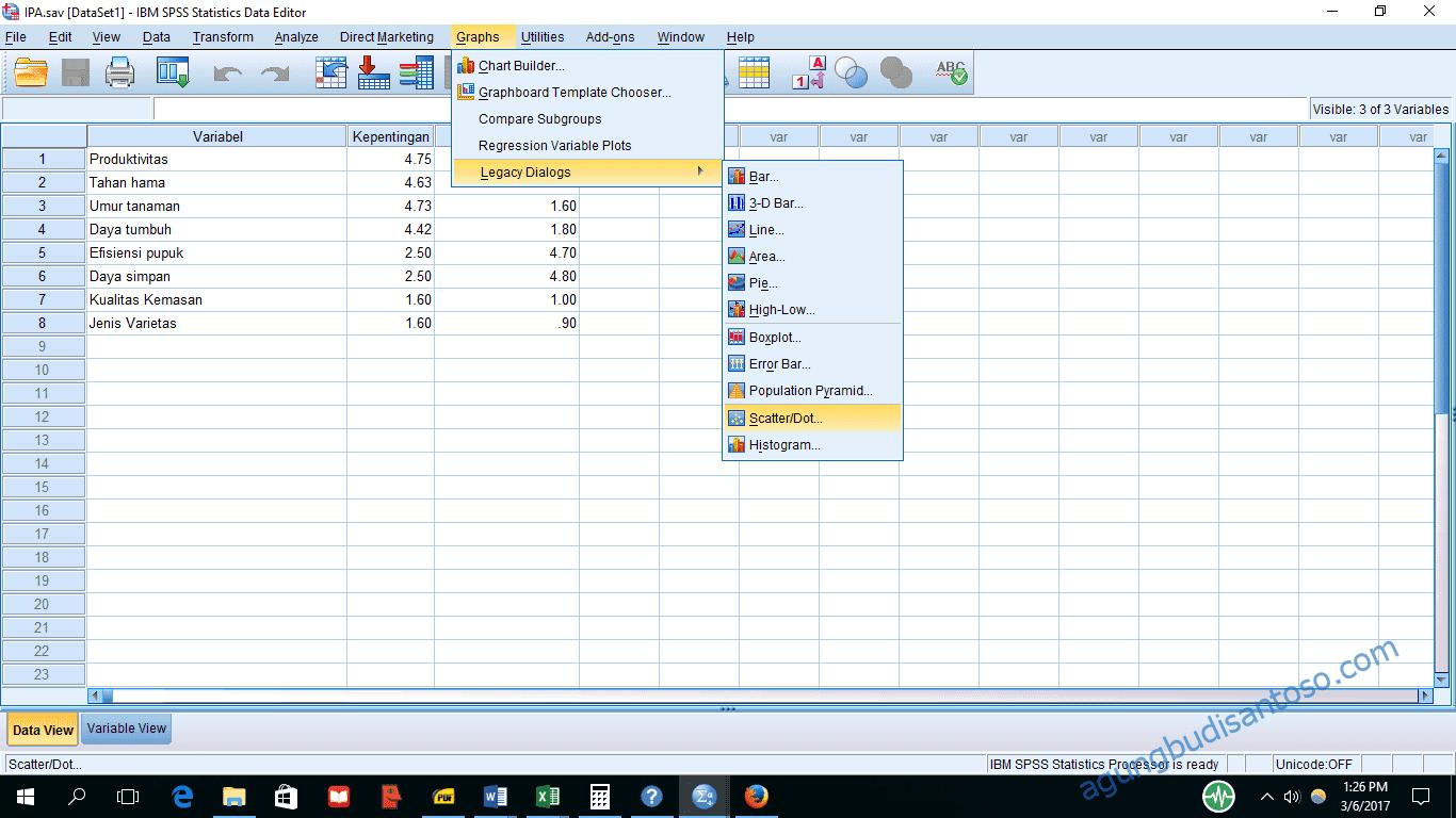 09-1 Tehnik Evaluasi Kegiatan Pendampingan atau Penyuluhan statistik pertanian penyuluhan ipa analysis important performance analysis evaluasi pendampingan evaluasi kegiatan penyuluhan