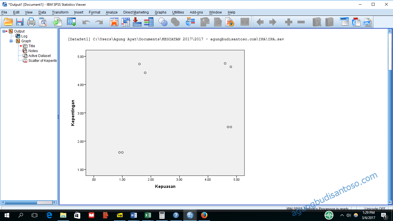 11-1 Tehnik Evaluasi Kegiatan Pendampingan atau Penyuluhan statistik pertanian penyuluhan ipa analysis important performance analysis evaluasi pendampingan evaluasi kegiatan penyuluhan