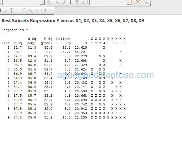 eliminasi-regresi03 Cara Mengeliminasi Variabel Pada Regresi stepwise regresi minitab dan spss forward dan backward eliminasi variabel