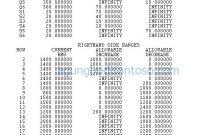 02-200x135 Solusi Rencana Produksi Terhadap Harga Pokok Produksi dengan Linier Programming statistik slack or surplus linear programming dual prices