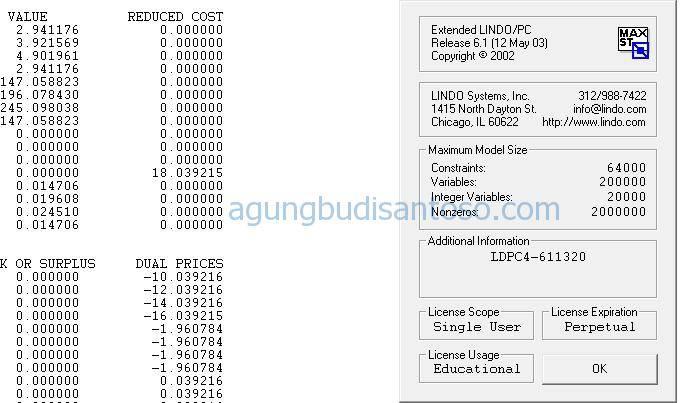 14 Membaca Hasil Output Lindo Pada Linear Programming statistik reduced cost linear programming Lindo dual price