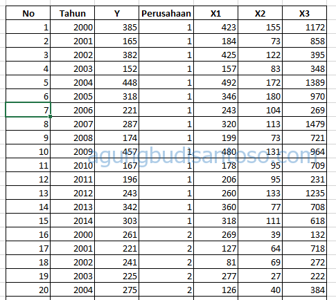 02 Mengolah Mudah Data Panel dengan Regresi - Fixed Effect statistik rho regresi fixed effect data panel