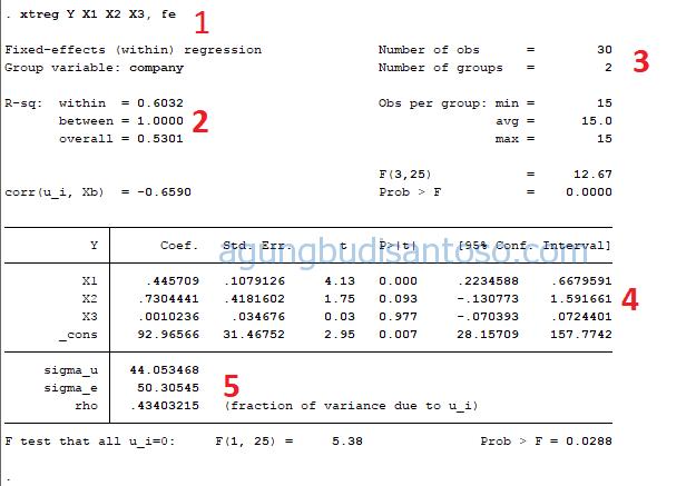 Data Panel