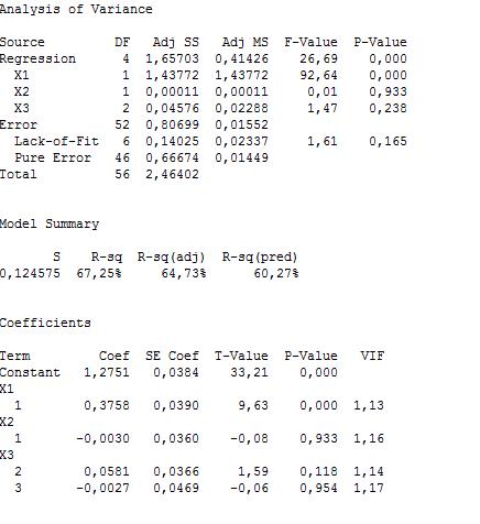 04 Memahami R-Square Secara Konsep statistik regresi berganda regresi r square