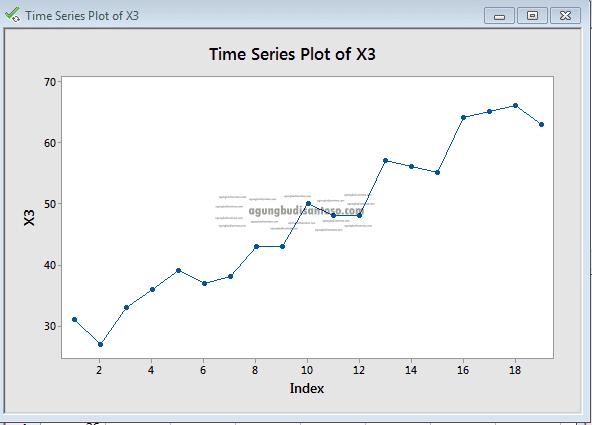 Screenshot_2 Memahami Pola ACF dan PACF di SARIMA time series arima sarima acf dan pacf