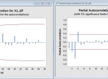 Screenshot_5-220x162 Memahami Pola ACF dan PACF di SARIMA time series arima sarima acf dan pacf