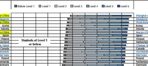 perbandingan-kelompok-sample-620x276 Mengapa Sampling Terkadang Tidak dijabarkan di Metodelogi? tehnik sampling metode penulisan