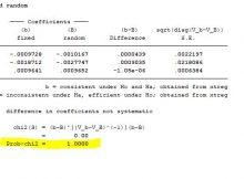 03-220x162 Memilih Random atau Fixed dengan Hausman Test regresi hausman test fixed effect data panel